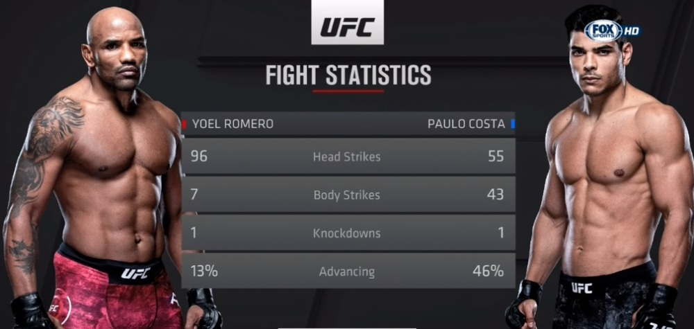 fight stats